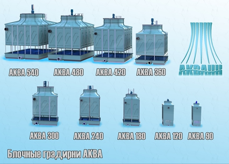 Compact cooling towers | WATER RECYCLING SYSTEMS